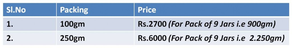 price of sindoor